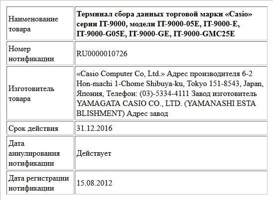 Терминал сбора данных торговой марки «Casio» серии IT-9000, модели IT-9000-05E, IT-9000-E, IT-9000-G05E, IT-9000-GE, IT-9000-GMC25E