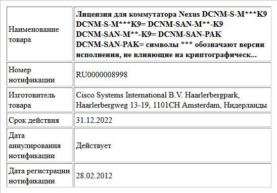 Лицензия для коммутатора Nexus DCNM-S-M***K9 DCNM-S-M***K9= DCNM-SAN-M**-K9 DCNM-SAN-M**-K9= DCNM-SAN-PAK DCNM-SAN-PAK= символы *** обозначают версии исполнения, не влияющие на криптографическ...