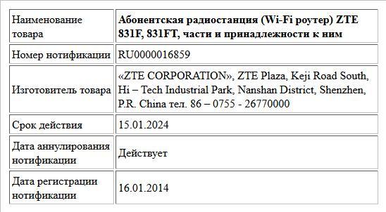 Абонентская радиостанция (Wi-Fi роутер) ZTE  831F, 831FT, части и принадлежности к ним