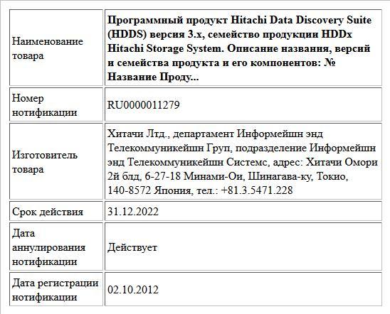 Программный продукт Hitachi Data Discovery Suite (HDDS) версия 3.x, семейство продукции HDDx Hitachi Storage System. Описание названия, версий и семейства продукта и его компонентов: № Название Проду...