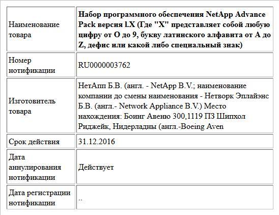 Набор программного обеспечения NetApp Advance Pack версия l.X (Где