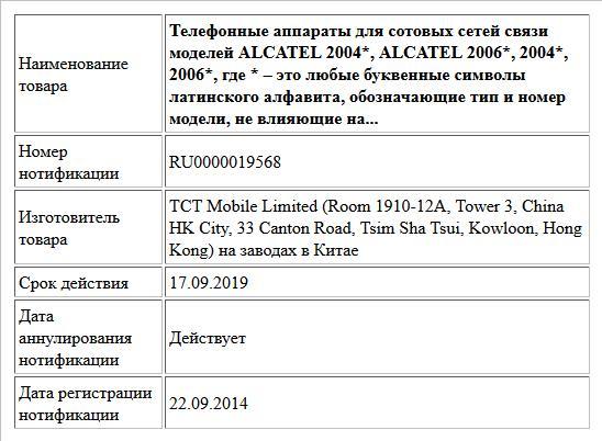 Телефонные аппараты для сотовых сетей связи моделей ALCATEL 2004*, ALCATEL 2006*, 2004*, 2006*, где * – это любые буквенные символы латинского алфавита, обозначающие тип и номер модели, не влияющие на...