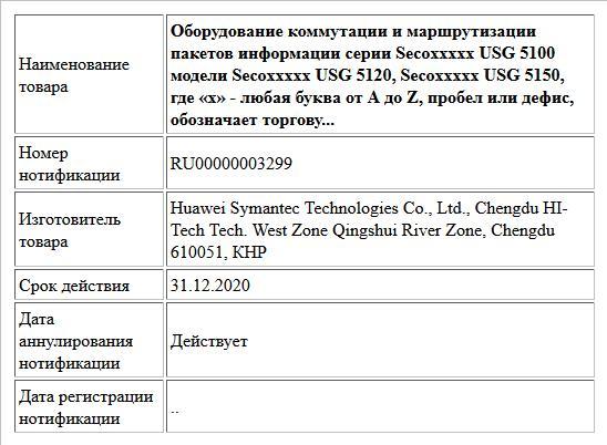 Оборудование коммутации и маршрутизации пакетов информации серии Secoxxxxx USG 5100 модели Secoxxxxx USG 5120, Secoxxxxx USG 5150, где «х» - любая буква от А до Z, пробел или дефис, обозначает торгову...