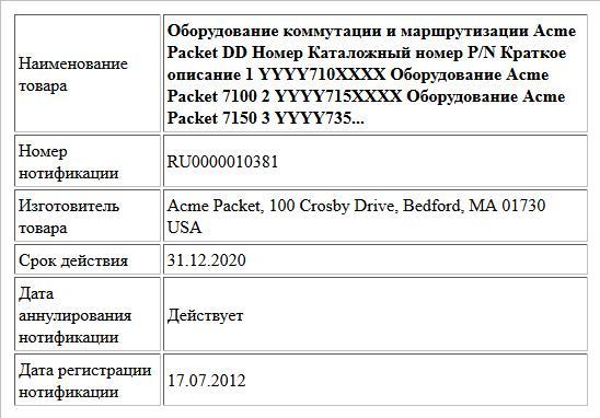 Оборудование коммутации и маршрутизации Acme Packet DD Номер Каталожный номер P/N Краткое описание 1 YYYY710XXXX Оборудование Acme Packet 7100 2 YYYY715XXXX Оборудование Acme Packet 7150 3 YYYY735...