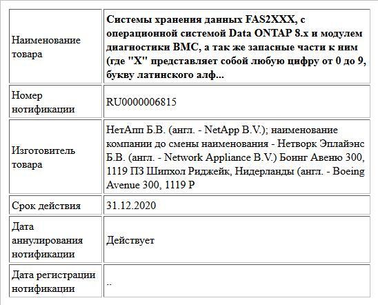 Системы хранения данных FAS2XXX, с операционной системой Data ONTAP 8.x и модулем диагностики BMC, а так же запасные части к ним (где