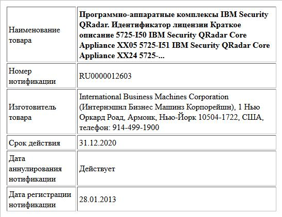Программно-аппаратные комплексы IBM Security QRadar. Идентификатор лицензии Краткое описание 5725-I50 IBM Security QRadar Core Appliance XX05 5725-I51 IBM Security QRadar Core Appliance XX24 5725-...
