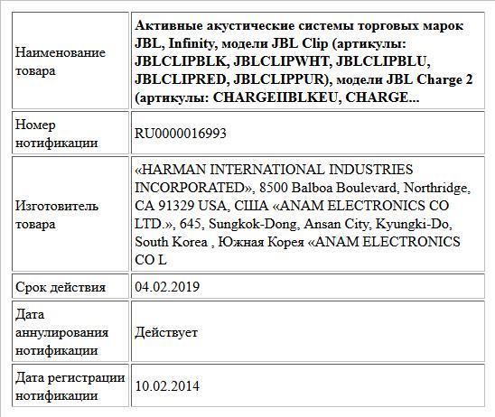 Активные акустические системы торговых марок JBL, Infinity, модели JBL Clip (артикулы: JBLCLIPBLK, JBLCLIPWHT, JBLCLIPBLU, JBLCLIPRED, JBLCLIPPUR), модели JBL Charge 2 (артикулы: CHARGEIIBLKEU, CHARGE...