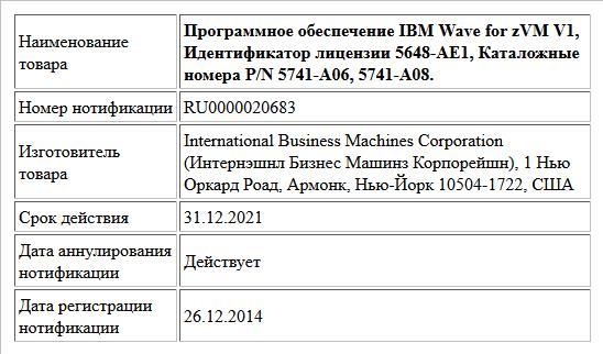 Программное обеспечение IBM Wave for zVM V1, Идентификатор лицензии 5648-AE1, Каталожные номера P/N 5741-A06, 5741-A08.