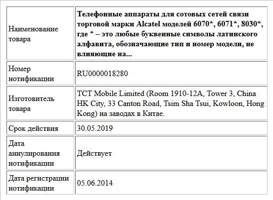 Телефонные аппараты для сотовых сетей связи торговой марки Alcatel моделей 6070*, 6071*, 8030*, где * – это любые буквенные символы латинского алфавита, обозначающие тип и номер модели, не влияющие на...