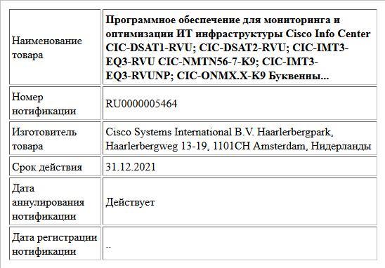 Программное обеспечение для мониторинга и оптимизации ИТ инфраструктуры  Cisco Info Center CIC-DSAT1-RVU; CIC-DSAT2-RVU;  CIC-IMT3-EQ3-RVU CIC-NMTN56-7-K9; CIC-IMT3-EQ3-RVUNP; CIC-ONMX.X-K9 Буквенны...