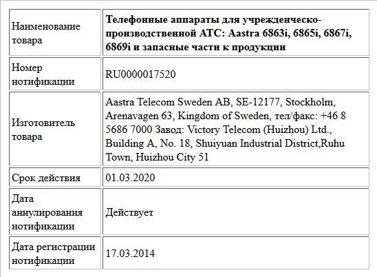 Телефонные аппараты для учрежденческо-производственной АТС: Aastra 6863i, 6865i, 6867i, 6869i и запасные части к продукции
