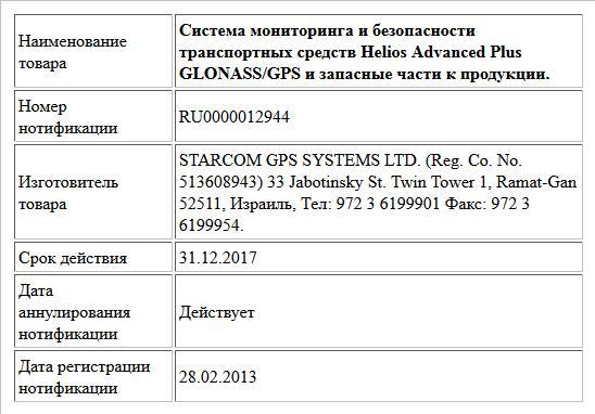 Система мониторинга и безопасности транспортных средств Helios Advanced Plus GLONASS/GPS и запасные части к продукции.
