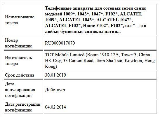Телефонные аппараты для сотовых сетей связи моделей 1009*, 1043*, 1047*, F102*, ALCATEL 1009*, ALCATEL 1043*, ALCATEL 1047*, ALCATEL F102*, Home F102*, F102*, где * – это любые буквенные символы латин...