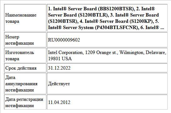 1. Intel® Server Board (BBS1200BTSR), 2. Intel® Server Board (S1200BTLR), 3. Intel® Server Board (S1200BTSR), 4. Intel® Server Board (S1200KP), 5. Intel® Server System (P4304BTLSFCNR), 6. Intel® ...
