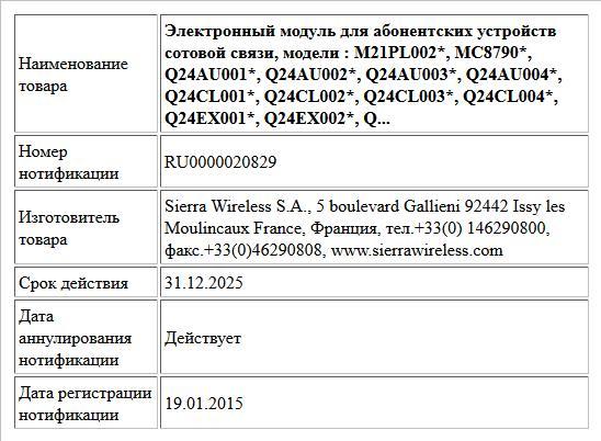 Электронный модуль для абонентских устройств сотовой связи, модели : M21PL002*, MC8790*, Q24AU001*, Q24AU002*, Q24AU003*, Q24AU004*, Q24CL001*, Q24CL002*, Q24CL003*, Q24CL004*, Q24EX001*, Q24EX002*, Q...