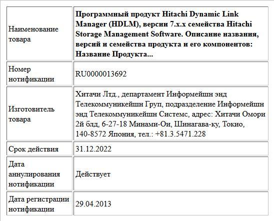 Программный продукт Hitachi Dynamic Link Manager (HDLM), версии 7.x.x семейства Hitachi Storage Management Software. Описание названия, версий и семейства продукта и его компонентов: Название Продукта...