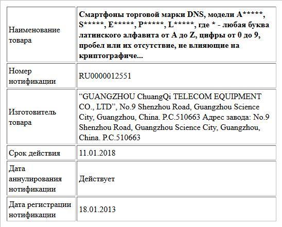 Смартфоны торговой марки DNS, модели A*****, S*****, Е*****, Р*****, L*****, где * - любая буква  латинского алфавита от A до Z, цифры от 0 до 9, пробел или их отсутствие, не влияющие на криптографиче...