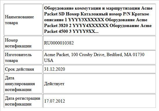 Оборудование коммутации и маршрутизации Acme Packet SD Номер Каталожный номер P/N Краткое описание 1 YYYY3XXXXXX Оборудование Acme Packet 3820 2 YYYY4XXXXXX Оборудование Acme Packet 4500 3 YYYY9XX...