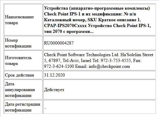 Устройства (аппаратно-программные комплексы) Check Point IPS-1 и их модификации:  № п/п Каталожный номер, SKU Краткое описание 1. CPAP-IPS2070Cxxxx Устройство Check Point IPS-1, тип 2070 с программн...