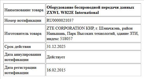 Оборудование беспроводной передачи данных ZXWL W822E International