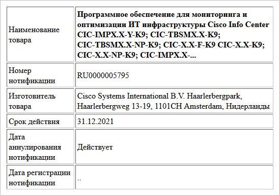 Программное обеспечение для мониторинга и оптимизации ИТ инфраструктуры  Cisco Info Center CIC-IMPX.X-Y-K9;  CIC-TBSMX.X-K9; CIC-TBSMX.X-NP-K9;  CIC-X.X-F-K9 CIC-X.X-K9;  CIC-X.X-NP-K9;  CIC-IMPX.X-...
