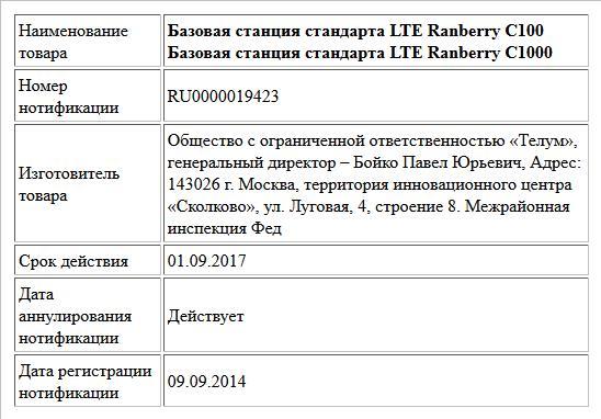 Базовая станция стандарта LTE Ranberry C100  Базовая станция стандарта LTE Ranberry C1000