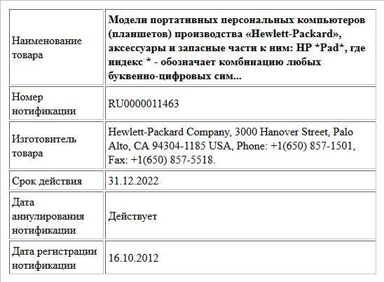 Модели портативных персональных компьютеров (планшетов) производства «Hewlett-Packard», аксессуары и запасные части к ним: HP *Pad*, где индекс * -  обозначает комбинацию любых буквенно-цифровых сим...