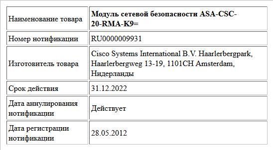 Модуль сетевой безопасности ASA-CSC-20-RMA-K9=