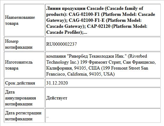 Линия продукции Cascade (Cascade family of products): CAG-02100-F1 (Platform Model: Cascade Gateway); CAG-02100-F1-E (Platform Model: Cascade Gateway); CAP-02120 (Platform Model: Cascade Profiler);...