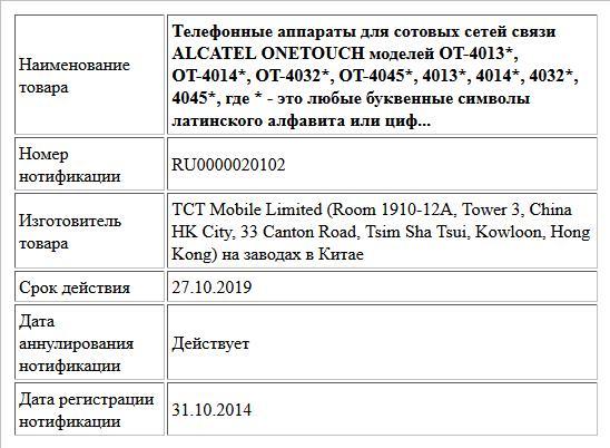 Телефонные аппараты для сотовых сетей связи ALCATEL ONETOUCH моделей OT-4013*, OT-4014*, OT-4032*, OT-4045*, 4013*, 4014*, 4032*, 4045*, где * - это любые буквенные символы латинского алфавита или циф...
