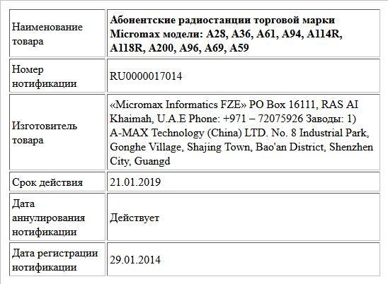 Абонентские радиостанции торговой марки Micromax модели: А28, A36, A61, A94, A114R, A118R, А200, А96, А69, А59