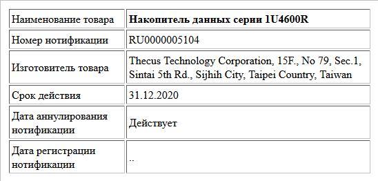 Накопитель данных серии 1U4600R