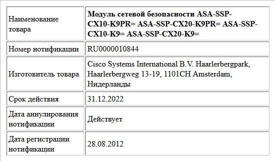 Модуль сетевой безопасности ASA-SSP-CX10-K9PR= ASA-SSP-CX20-K9PR= ASA-SSP-CX10-K9= ASA-SSP-CX20-K9=