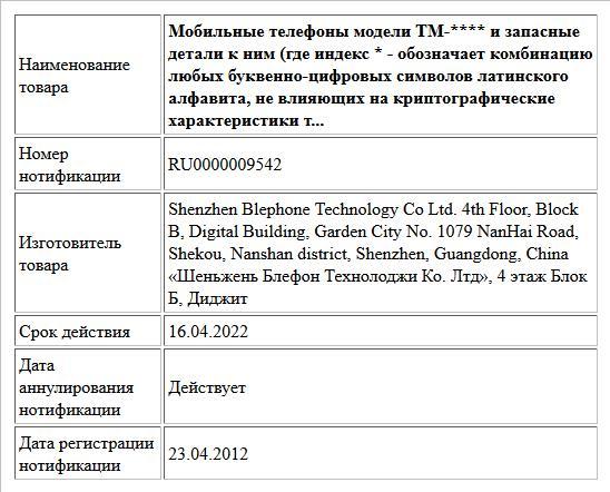 Мобильные телефоны модели  TM-**** и запасные детали к ним (где индекс * - обозначает комбинацию любых буквенно-цифровых символов латинского алфавита, не влияющих на криптографические характеристики т...
