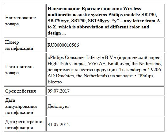 "Наименование Краткое описание Wireless multimedia acoustic systems Philips models: SBT30, SBT30yyy, SBT50, SBT50yyy, ""y"" – any letter from A to Z, which is abbreviation of different color and design ..."