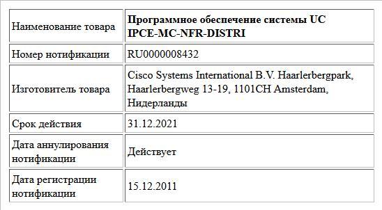 Программное обеспечение системы UC IPCE-MC-NFR-DISTRI