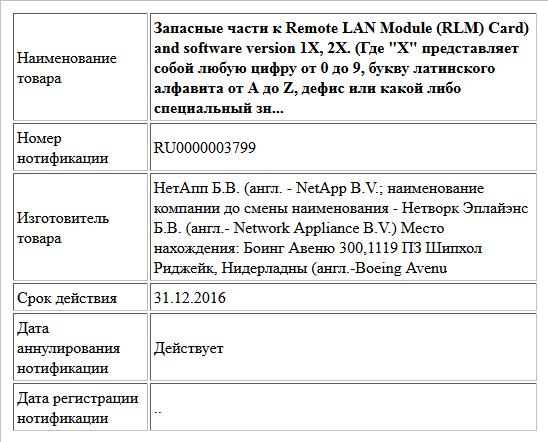 Запасные части к Remote LAN Module (RLM) Card) and software version 1X, 2X. (Где
