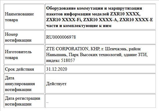 Оборудование коммутации и маршрутизации пакетов информации моделей ZXR10 XXXX, ZXR10 XXXX-Fi, ZXR10 XXXX-A, ZXR10 XXXX-E части и комплектующие к ним