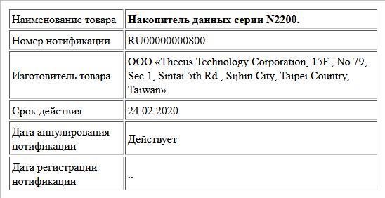 Накопитель данных серии N2200.