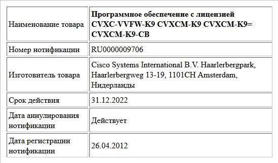 Программное обеспечение с лицензией CVXC-VVFW-K9 CVXCM-K9 CVXCM-K9= CVXCM-K9-CB