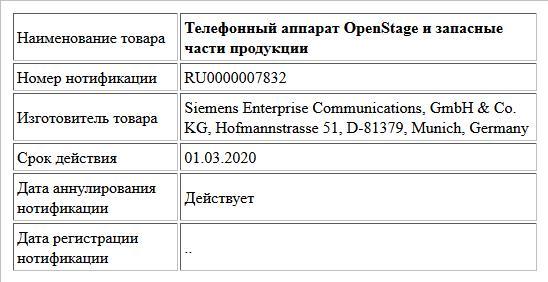 Телефонный аппарат OpenStage и запасные части продукции