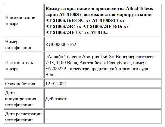 Коммутаторы пакетов производства Allied Telesis серии AT-8100S c возможностью маршрутизации AT-8100S/16F8-SC-xx  AT-8100S/24-xx  AT-8100S/24C-xx  AT-8100S/24F-BiDi-xx  AT-8100S/24F-LC-xx  AT-810...