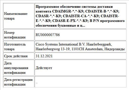 Программное обеспечение системы доставки контента CDAIMGR-*.*-K9; CDAISTR-B-*.*-K9; CDASR-*.*-K9; CDAISTR-CA-*.*-K9; CDAISTR-E-*.*-K9; CDASR-E-PX-*.*-K9;  В P/N программного обеспечения буквенные и ц...