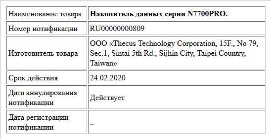 Накопитель данных серии N7700PRO.