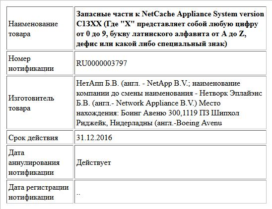 Запасные части к NetCache Appliance System version С1ЗХХ (Где