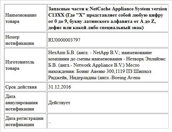 Запасные части к NetCache Appliance System version С1ЗХХ (Где