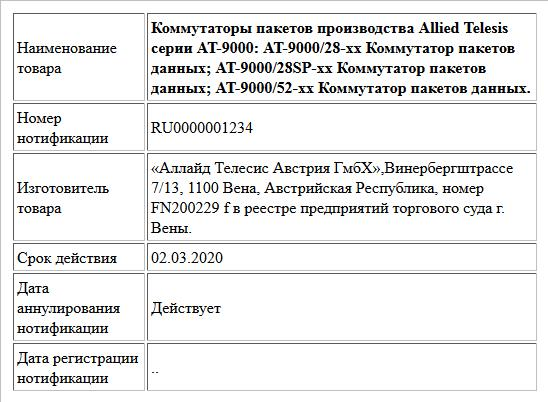 Коммутаторы пакетов производства Allied Telesis серии AT-9000: AT-9000/28-xx Коммутатор пакетов данных; AT-9000/28SP-xx Коммутатор пакетов данных; AT-9000/52-xx Коммутатор пакетов данных.
