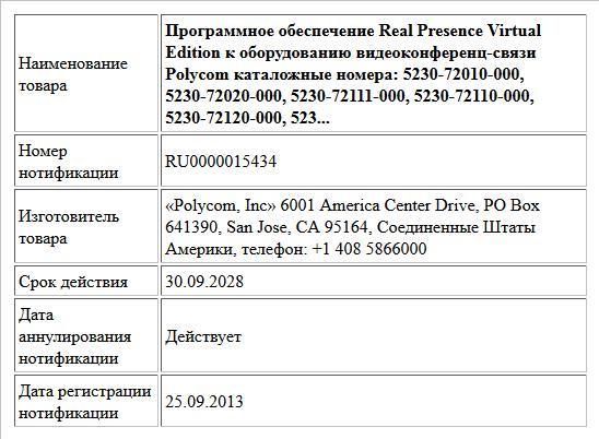 Программное обеспечение Real Presence Virtual Edition к оборудованию видеоконференц-связи Polycom каталожные номера: 5230-72010-000, 5230-72020-000, 5230-72111-000, 5230-72110-000, 5230-72120-000, 523...