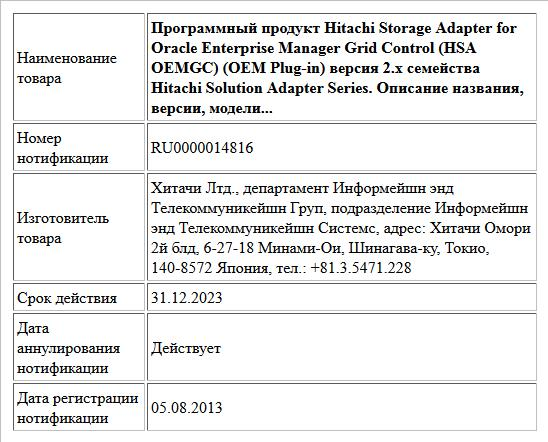 Программный продукт Hitachi Storage Adapter for Oracle Enterprise Manager Grid Control (HSA OEMGC) (OEM Plug-in) версия 2.х семейства Hitachi Solution Adapter Series. Описание названия, версии, модели...
