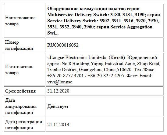 Оборудование коммутации пакетов серии Multiservice Delivery Switch: 3180, 3181, 3190; серии Service Delivery Switch: 3902, 3911, 3916, 3920, 3930, 3931, 3932, 3940, 3960; серии Service Aggregation Swi...